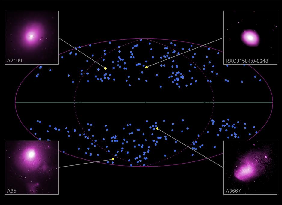 Karte der untersuchten Galaxienhaufen am Himmel