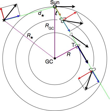 Geometrie der Tangentialpunktsmethode